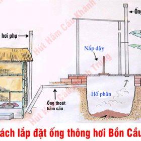 cach-lap-ong-thong-hoi-bon-cau