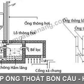 lap-ong-thoat-ham-cau